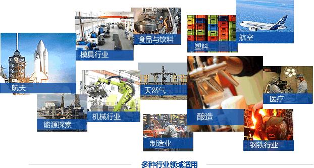 多种行业领域适用的空压机
